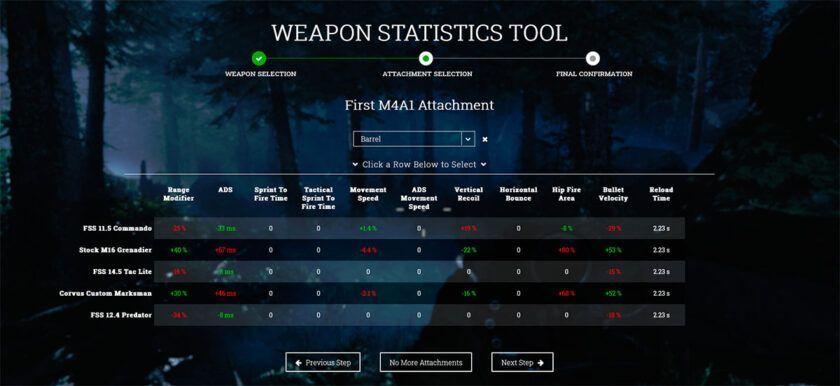gundata estadísticas armas