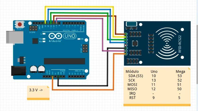 conexionado arduino y rc522  bloque 0 mifare arduino